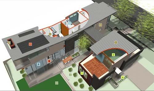 Eco House Casa Familia by Kevin deFreitas 14